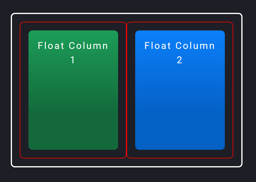 divs side by side using CSS float